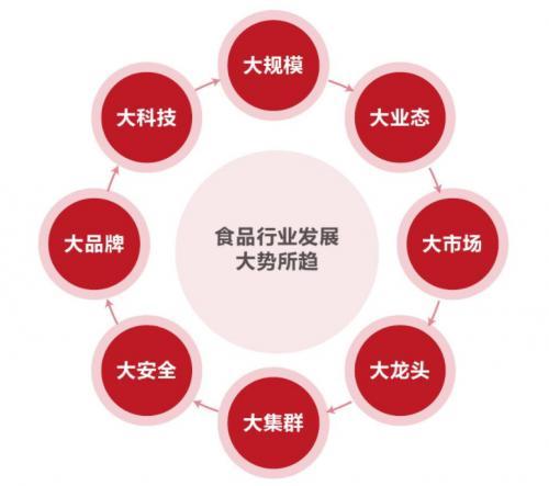 """健康、便捷消费风潮兴起,简爱""""米布丁""""精准洞察把控新机遇"""