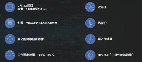 手机存储的新未来!新一代UFS 3.1 西部数据iNAND MC EU551嵌入式闪存器件