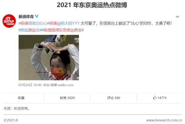 艾瑞:体育明星成社交媒体新顶流,双向互动完成奥运粉丝新迁移