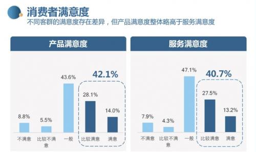 进口家居品牌逐鹿中国 工业软件成加速抢占市场的关键