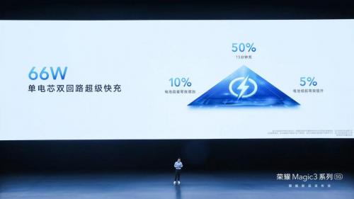 94.4%屏占比+66W超级快充 1899元起荣耀X20今日开售
