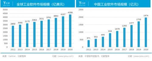 家居产业数字化首个成绩单发布 工业软件三维家助力制造业加速