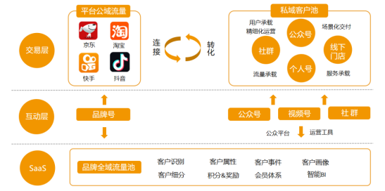 星流域:搭建一站式全域品牌服务体系,赋能产业发展!