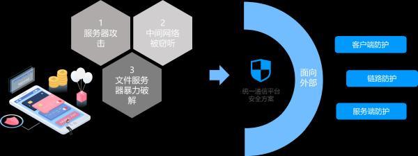 《数据安全法》即将实施 融云为政企通信数据安全设防