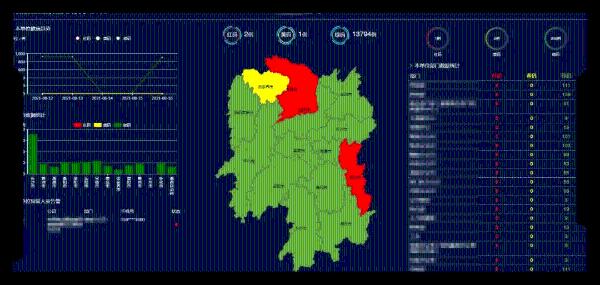 快速测温、高效核酸检测、数字身份证……移动云硬核科技筑牢防疫墙!
