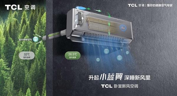 TCL空调引领智慧新风赛道,卧室新风空调呵护易感人群健康睡眠