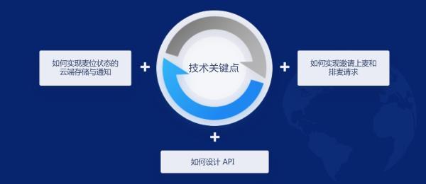 WICC 2021成功召开 融云带来 PaaS 服务演进方向新探索