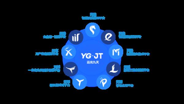 远光九天平台推动数字信创发展