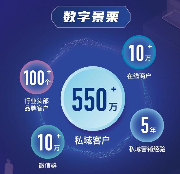 """景栗科技斩获""""2021中国营销技术弯弓奖""""2项大奖"""