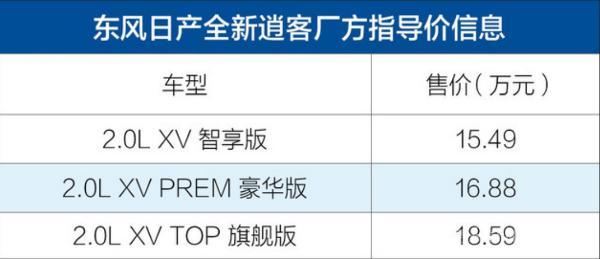 颜值升级!东风日产全新逍客上市 售价15.49-18.59万元