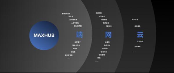 MAXHUB线上新品发布会:V5全开引领智能会议时代
