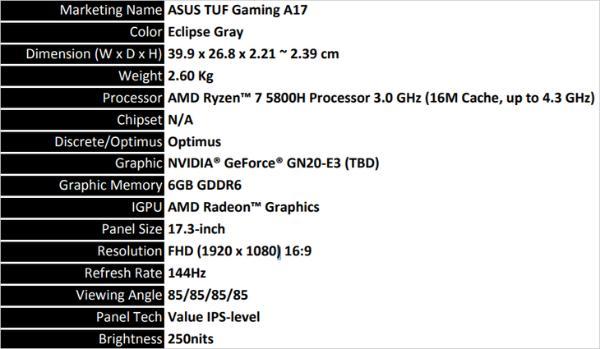RTX3060游戏本曝光:处理器是锐龙7 5800H