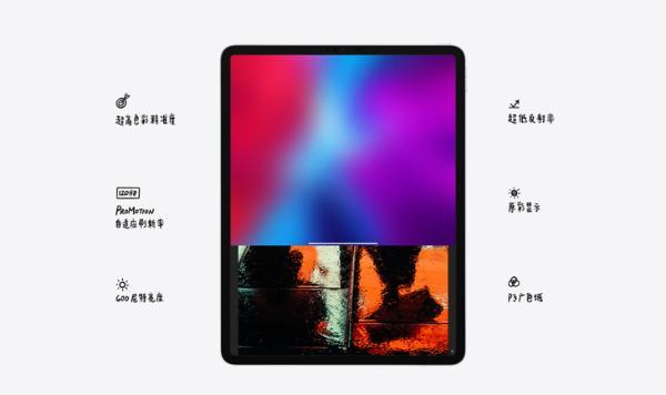 苹果有望在Q1推出Mini LED屏的iPad Pro
