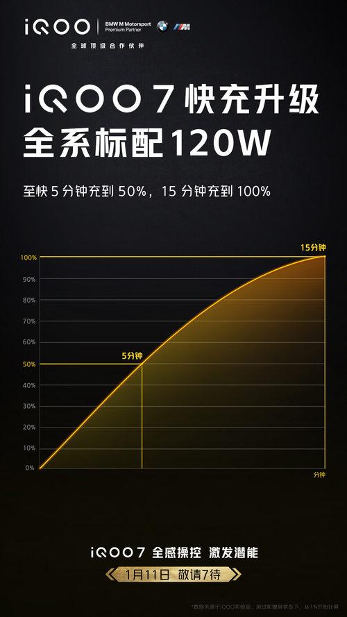 近期要发布的骁龙888新机盘点,哪款会更便宜?