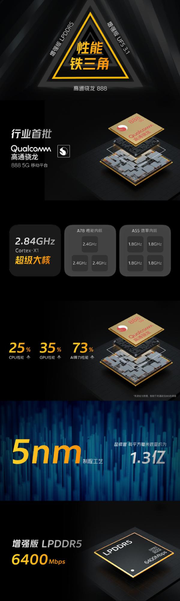 iQOO 7 正式发布:配备骁龙888 支持120Hz高刷及120W超级闪充 3798元起售