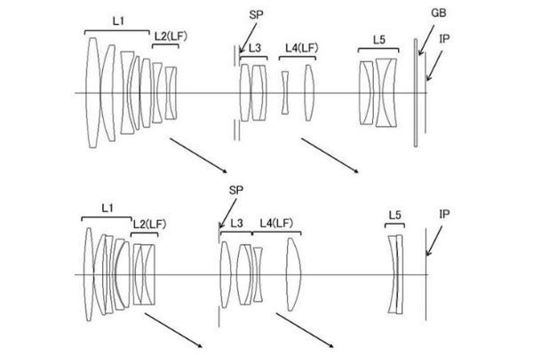 你会选哪款?佳能一口气注册两款100mm微距镜头设计