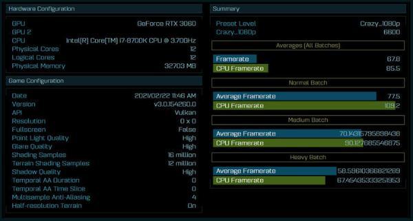 RTX3060奇点灰烬成绩:比RTX2060高17%