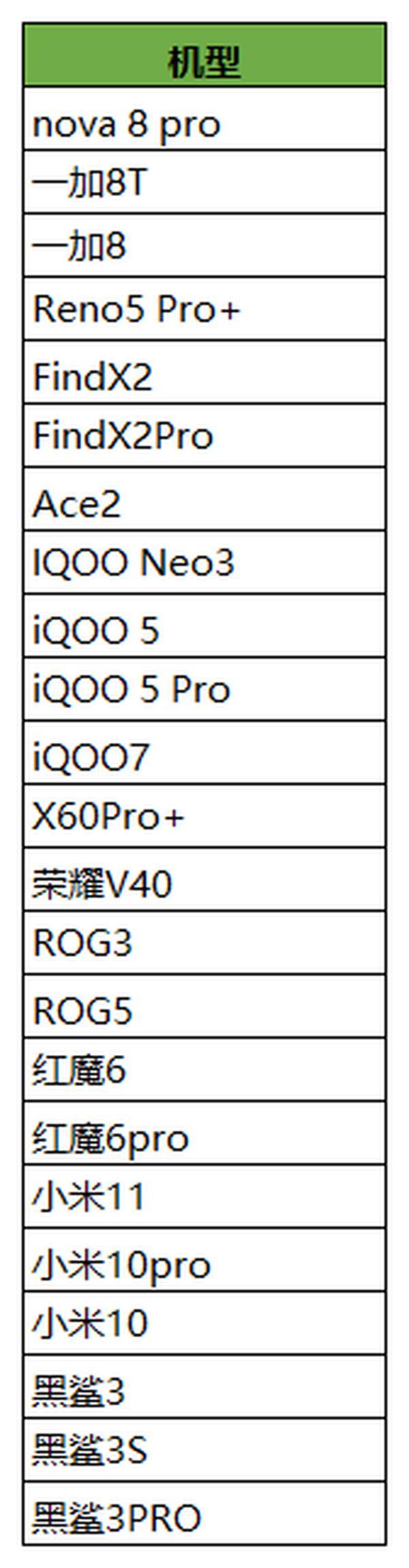 2月2日《王者荣耀》重大更新,更多机型开放90Hz