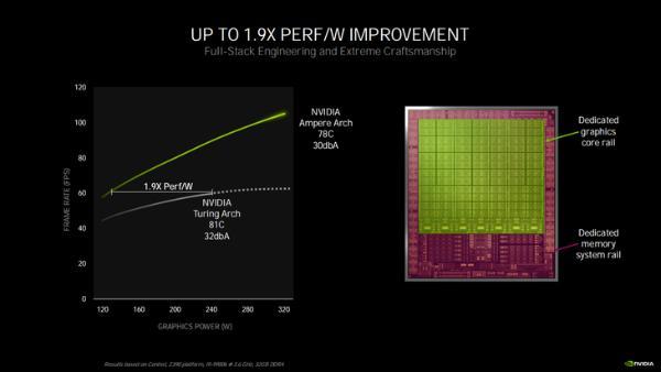 纯白甜点来袭,iGame GeForce RTX 3060 12G评测