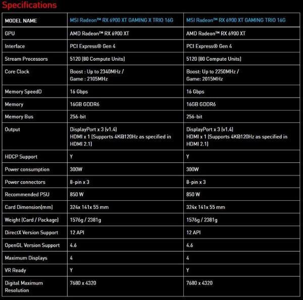 征服4K游戏!微星发布RX6900XT魔龙系列显卡