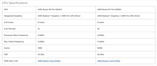 AMD Ryzen PRO 7 5850U处理器曝光