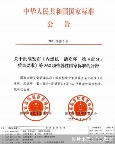 馥郁香型白酒正式获批 2022年4月1日正式实施