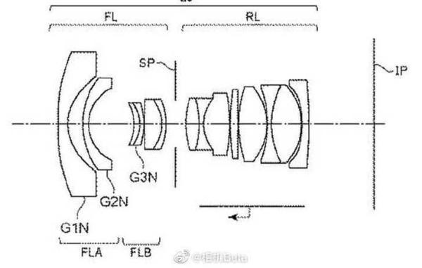 不止有微单新百微 佳能再曝多款RF卡口F2.8镜头专利