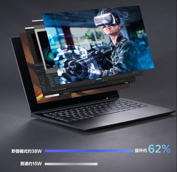 联想YOGA 14s锐龙5000H官宣,2.8K+90Hz屏