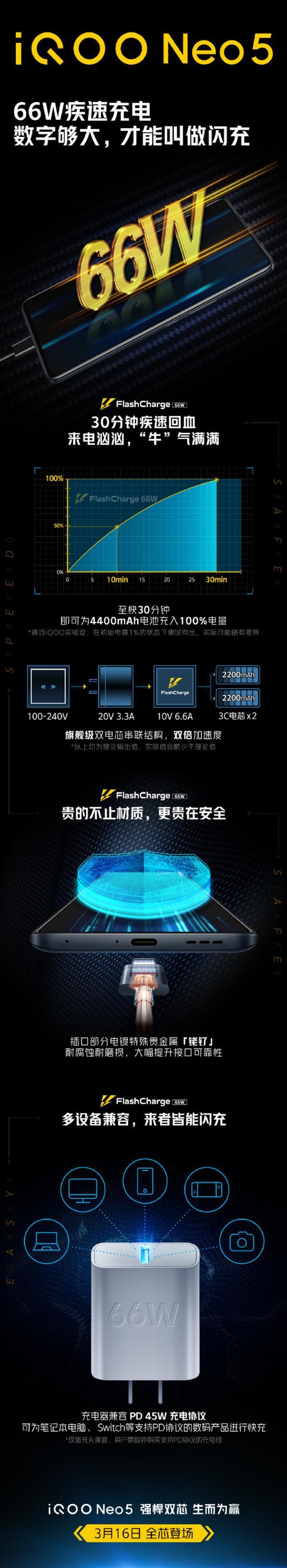 iQOO官方 :iQOO Neo5将配备66W闪充