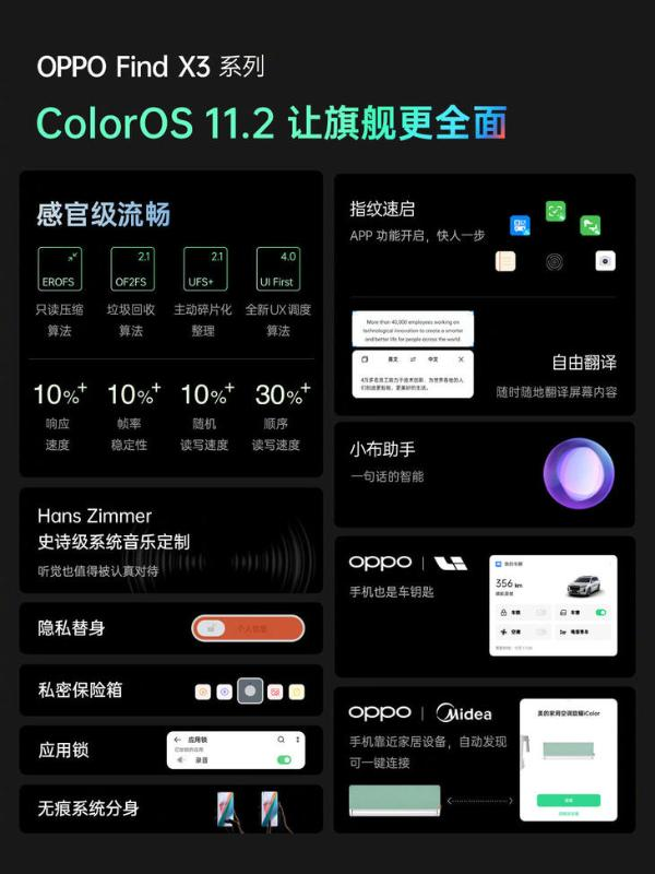 为用户操作减压!ColorOS 11.2便捷体验再升级