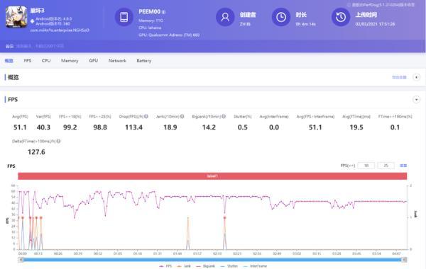 软硬件深度优化,Find X3 Pro能否驾驭骁龙888?