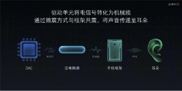 小米MIX系列新品发布在即,盘点历代经典之作