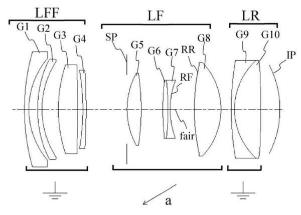 这是未来镜头趋势吗?能让镜头变更小?佳能公布超多支曲面镜头专利
