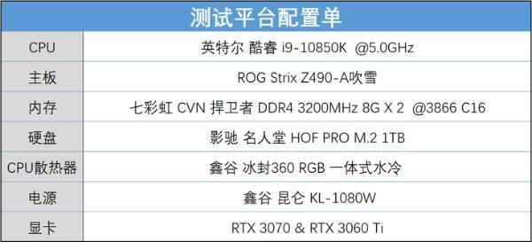 RTX 3060甜吗?来看和RTX 3070的对比