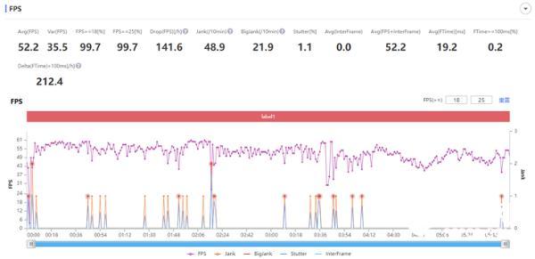 强劲性能均衡体验 小米10S评测