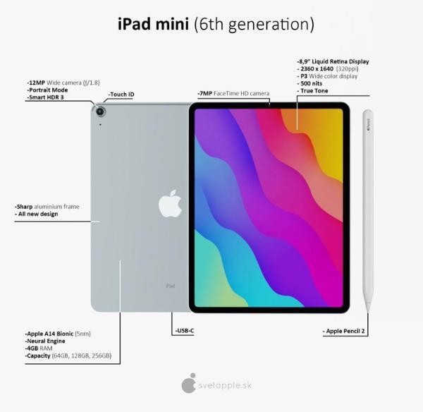 果粉们感觉如何?苹果iPad mini 6渲染图曝光