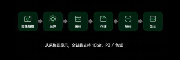 专业视频创作利器,Find X3 Pro有这些影像优势