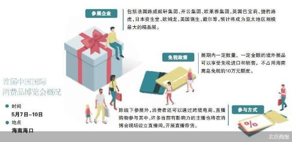 """聚焦免税、旅游 首届""""消博会""""将至"""