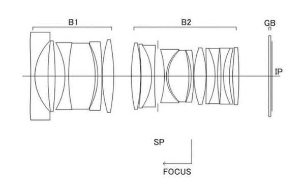 多种规格?佳能RF 35mm f/1.2L USM镜头专利曝光