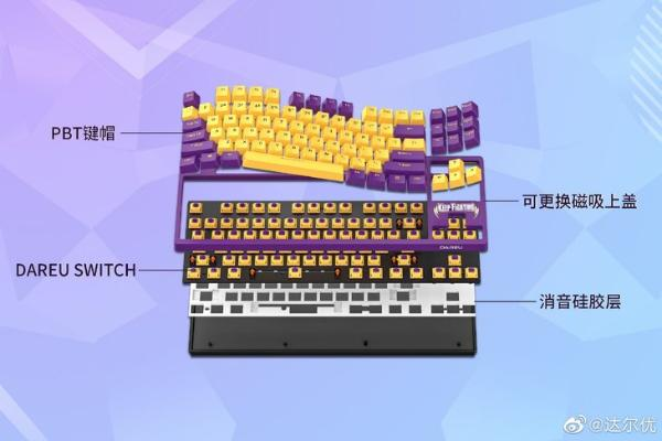 达尔优DAREU-A87全插拔定制轴键盘明天开售