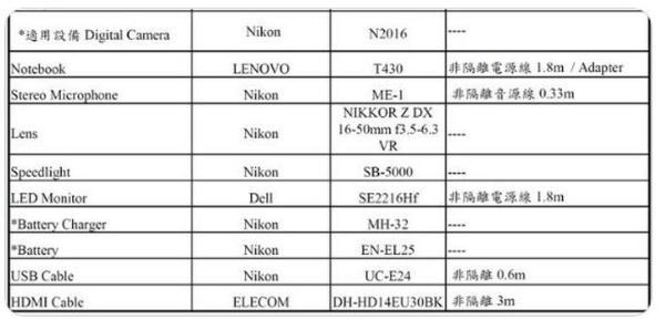 终于开始布局入门机型?尼康可能会在7月前发布Z30微单