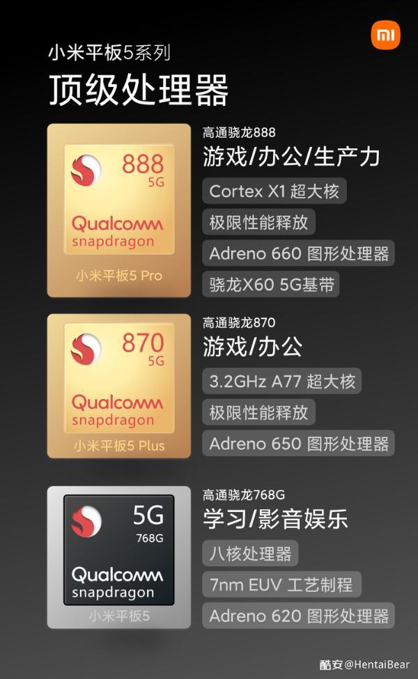 小米平板5系列外型、配置曝光:最高搭载骁龙888