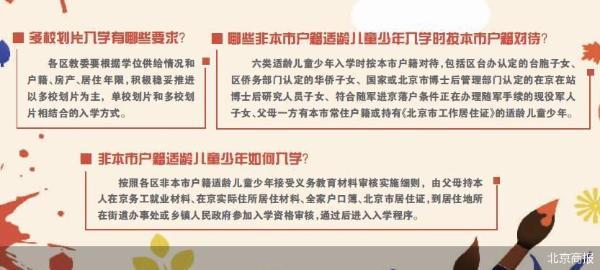 北京义务教育入学多校划片为主