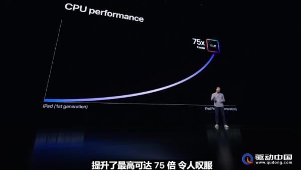 M1版本ipad pro正式发布 性能飞跃最大2TB内存