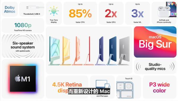 iPad mini6无缘苹果发布会,或将延期发布