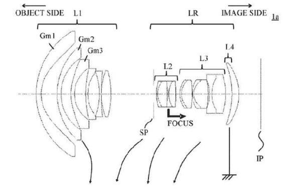 风光狗喜大普奔!佳能公布4支RF卡口超广角大灯泡镜头专利