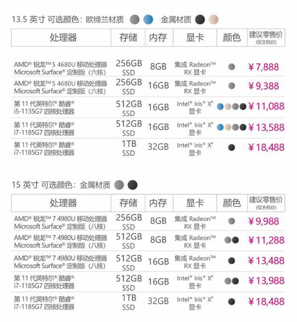 Surface Laptop 4发布:11代酷睿or 4代锐龙处理器