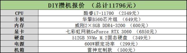 给你一个理由:雷神RTX3060主机,9千真香!