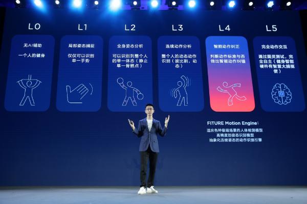 10亿元合伙人共赢计划,智能健身第一品牌FITURE与合作伙伴共享行业红利