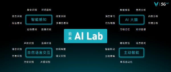 云米打造顶级AI技术团队,让AI智能落地中国万千家庭